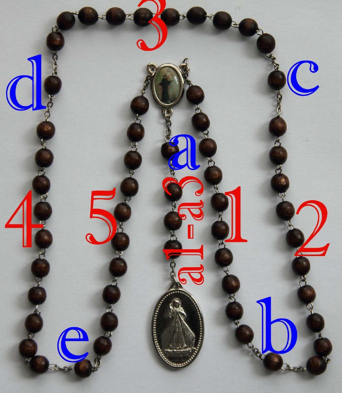Wie betet  man den Barmherzigkeits-Rosenkranz?